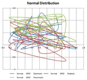 RNE-normal-dist